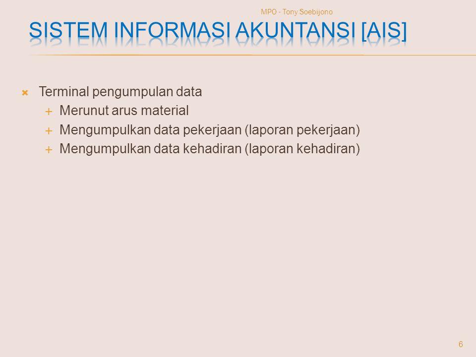Sistem Informasi Akuntansi [AIS]